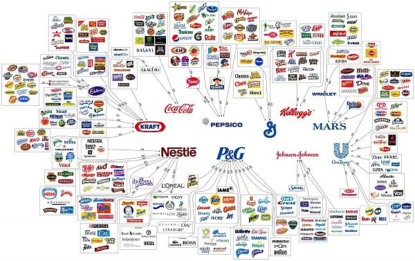 10 companies make everything you buy